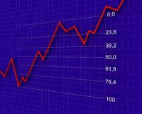 Chart, diagram (Fibonacci number). 3d graph showing rise in profits or earnings Royalty Free Stock Photography