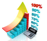 Chart economic profit Royalty Free Stock Images