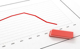 Chart eraser Stock Images