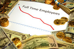 Chart of full time employees falling down with money and gold Royalty Free Stock Image