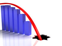 Chart going through the floor. Economic crisis concept Stock Photos