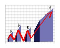 Chart graph success increase dollar. A red arrow on dollar increase background Stock Photos