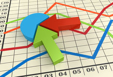 Chart and graphs. Financial and business chart and graphs Royalty Free Stock Images