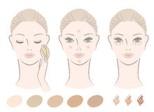 Chart of how to apply foundation and concealer Royalty Free Stock Photos