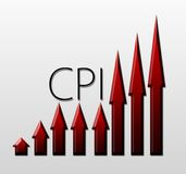 Chart illustrating CPI growth, macroeconomic indicator concept Stock Photo