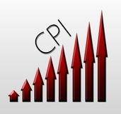 Chart illustrating CPI growth, macroeconomic indicator concept Royalty Free Stock Image
