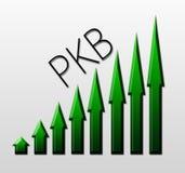Chart illustrating PKB growth, macroeconomic indicator concept Royalty Free Stock Image