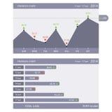 Chart indicators Exchange. Stock Photos