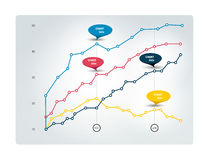 Chart for infographics. Lined graph. Vectr illustration Stock Images