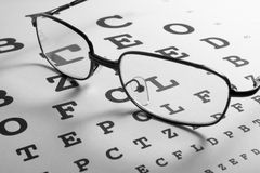 Chart letters. Close up of glasses and snellen chart Royalty Free Stock Photography