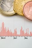 Chart and Money. Close up shot of coins over chart Royalty Free Stock Photos