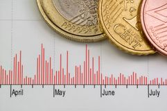 Chart and Money. Close up shot of coins over chart Stock Images