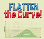 Free Chart Of Flatten The Curve For COVID-19 Stock Photography - 182238622