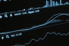 Chart pattern Stock Photo