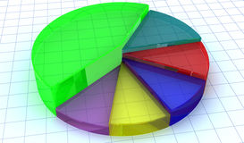 Chart pie. 3D colored chart pie isolated on on lined background Royalty Free Stock Photos