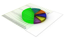 Chart Pie Royalty Free Stock Photography