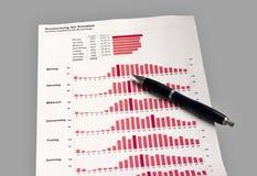 Chart printauts Royalty Free Stock Photography