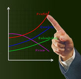 Chart of profit growth Royalty Free Stock Images