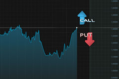 Chart with put and call color arrows binary option. 3D illustration Stock Images
