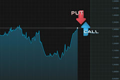 Chart with put and call color arrows binary option. 3D illustration Royalty Free Stock Photography
