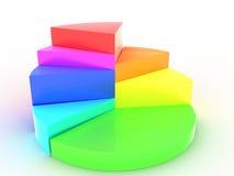 Chart of the rainbow segments №2 Stock Image