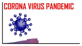 The chart showing the spread of the contagious SARS-CoV-2 virus and COVID-19 disease