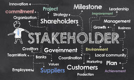 Chart with Stakeholder and Buzzwords Royalty Free Stock Photos