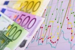 Chart of stock exchange Royalty Free Stock Image