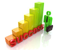 Chart success Royalty Free Stock Photos
