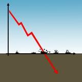 Chart super-negative2 Stock Image