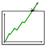 Chart super-positive3 Stock Photography