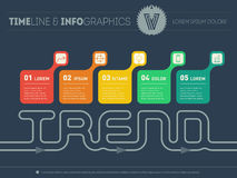 Chart or Time line of trends.  Royalty Free Stock Images