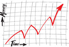 Chart_time_money_hs Fotografia de Stock Royalty Free