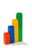 Chart from toy blocks Royalty Free Stock Image