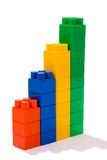 Chart from toy blocks Royalty Free Stock Images