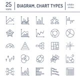 Chart types flat line icons. Linear graph, column, pie donut diagram, financial report illustrations, infographic. Thin. Signs for business statistic, data Royalty Free Stock Photography