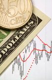 Chart, US Dollar and Euro. Close up shot of chart,US Dollar and Euro Stock Images