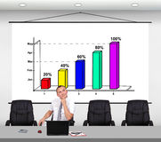 Chart on wall Royalty Free Stock Image