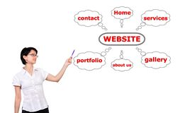Chart of web site Stock Photo