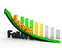 Chart and word success Stock Images