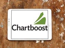 Chartboost company logo Stock Photography