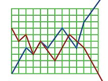 Charts. Off the charts Royalty Free Stock Images