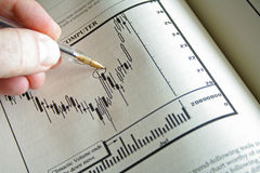 Charts Royalty Free Stock Image