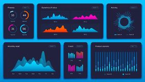 Charts dashboard. Financial analytical chart, futuristic web admin panel and trading analysis website ui vector concept royalty free illustration