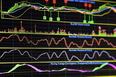 Charts of Financial Instruments Stock Images