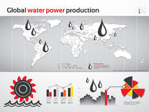 Charts and graphics for global water power. Global hydro-electric and water power production charts and infographics Royalty Free Stock Photography