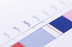 Charts and percents Royalty Free Stock Photos