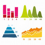 Charts and statistics Royalty Free Stock Images