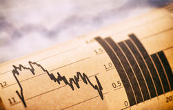 Charts with stock prices Royalty Free Stock Photos