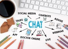 Chat, Communication Digital Web and social network Concept stock photo